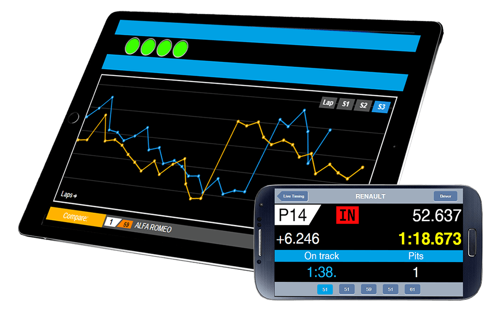 Apex Timing designed the best live timing of the market. Live tracking, comparison between drivers, pit stops and much more...