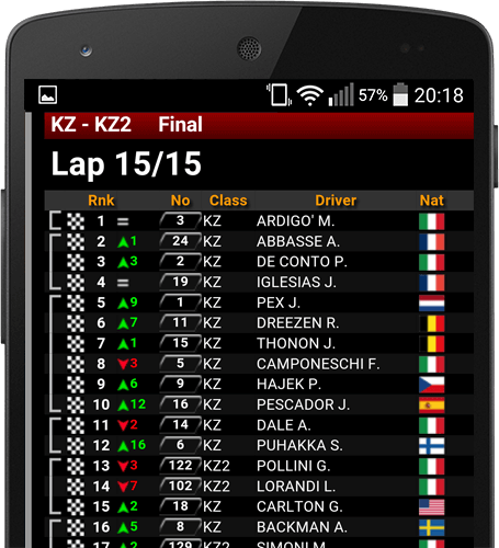Le live timing Apex Timing vous permet de diffuser vos courses de karting en direct sur le web : live tracking, résultats et comparaison, passages au stand